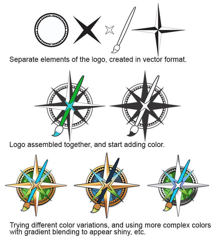 Assembling a logo
