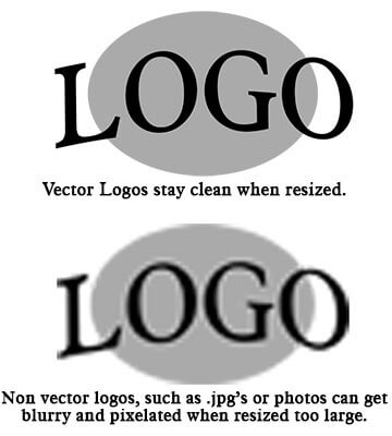 Vector vs rasterized image